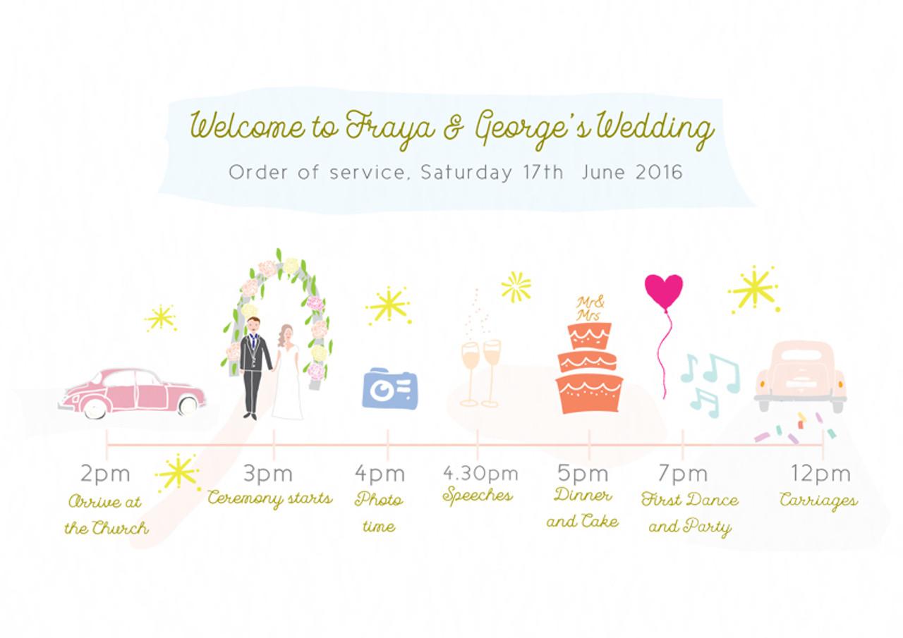 Wedding Order Of Service.Wedding Order Of Service Timeline