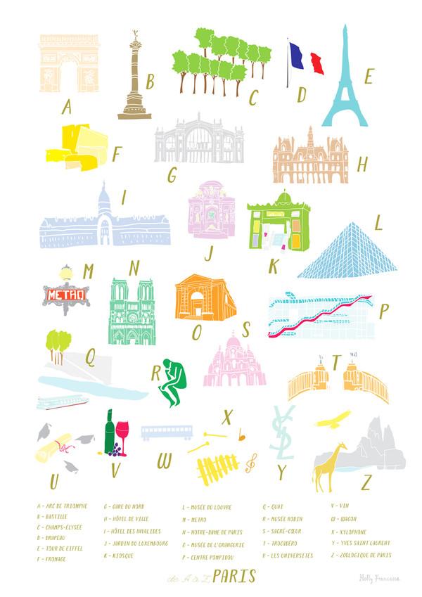 A to Z of Paris