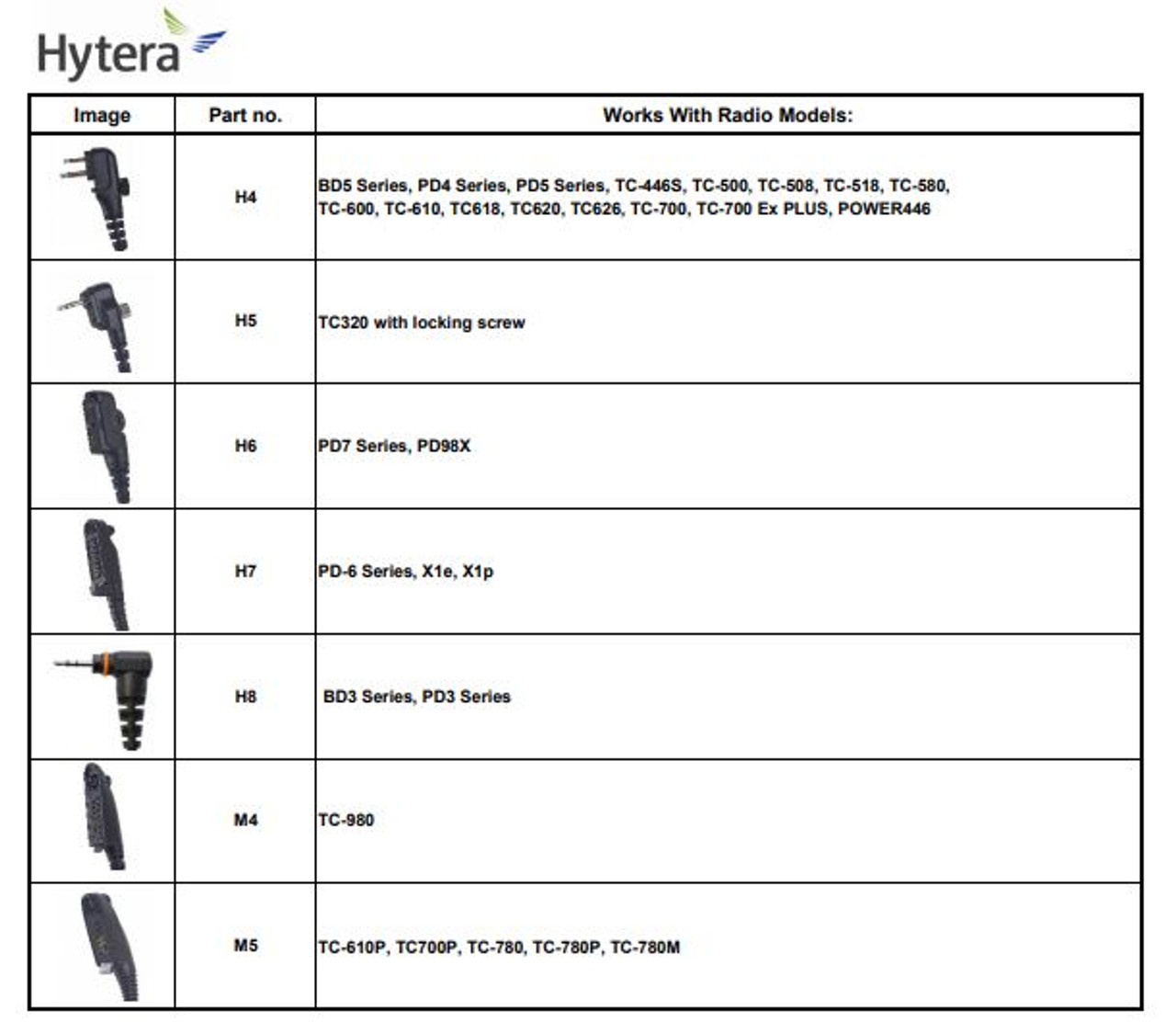 Hytera Accessory Connections