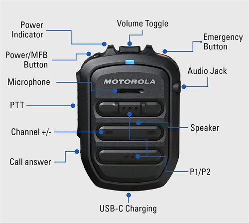 Motorola WM500 PMMN4127 Button Descriptions