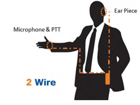 2-wire-earpiece.png