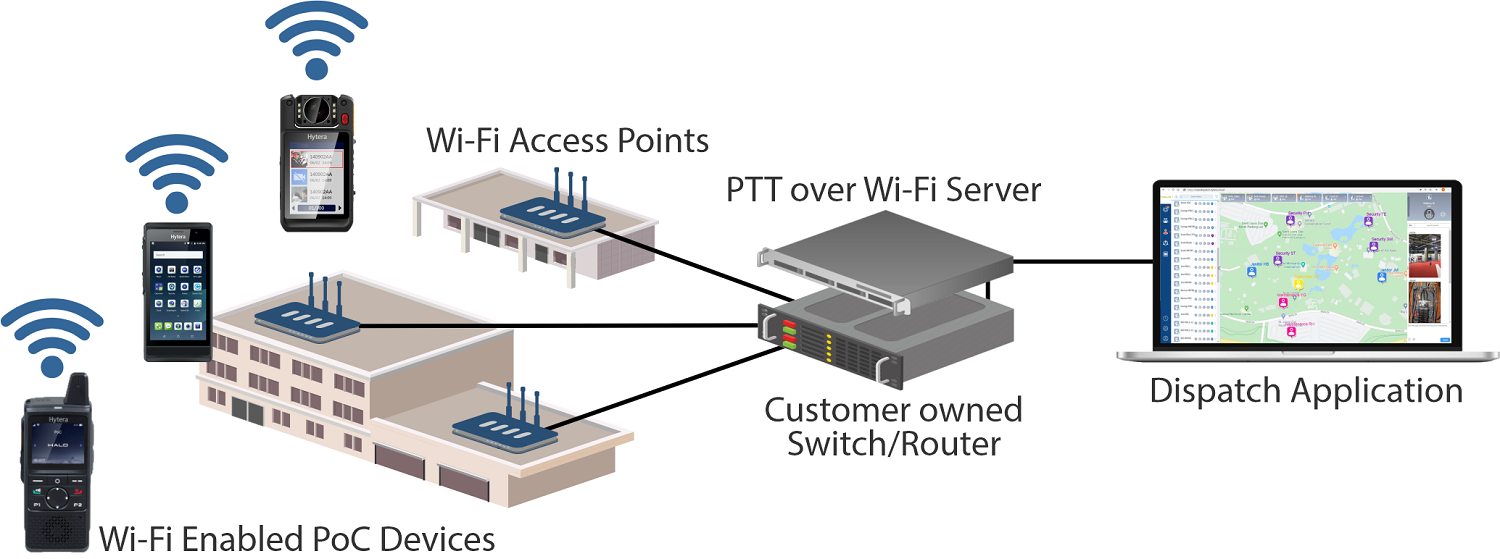 how-push-to-talk-over-wi-fi-works-1.png
