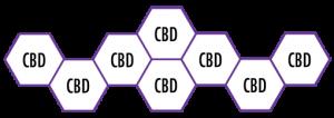 cbd-iso-molecule-300x106.png