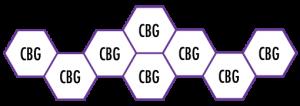 cbg-iso-molecule-300x106.png