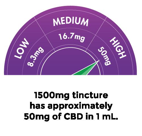 dose-meter-high.png