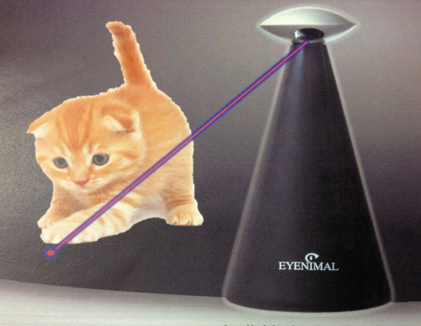 Eyenimal Cat Dog Automatic Interactive Laser Toy Laser
