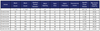 Saati Hidro Mesh Chart