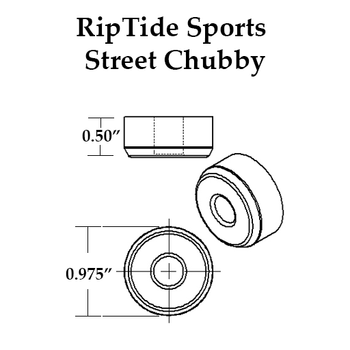 APS Street Chubby