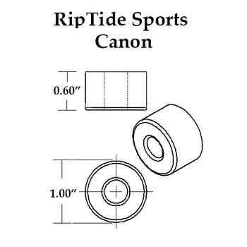 APS Canon