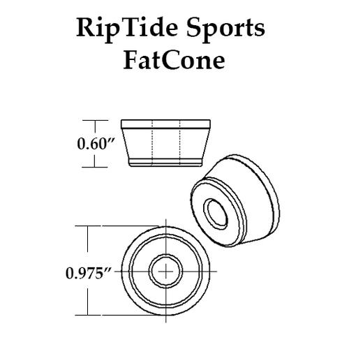 APS FatCone