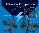 Riding the Revolutionary SmartKick X7 Pro E-Scooter VS competition