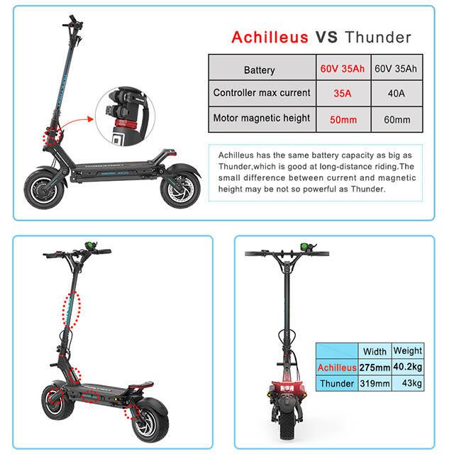 Dualtron Archilleus High Power Electric Scooter