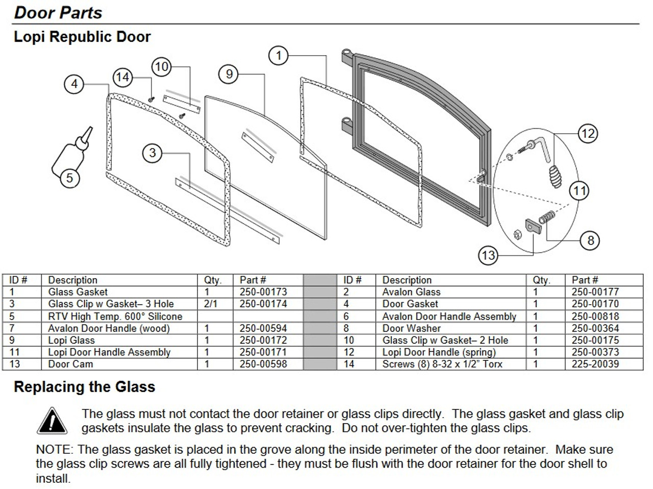 Lopi Republic 1250 And 1750 Glass 250 00172