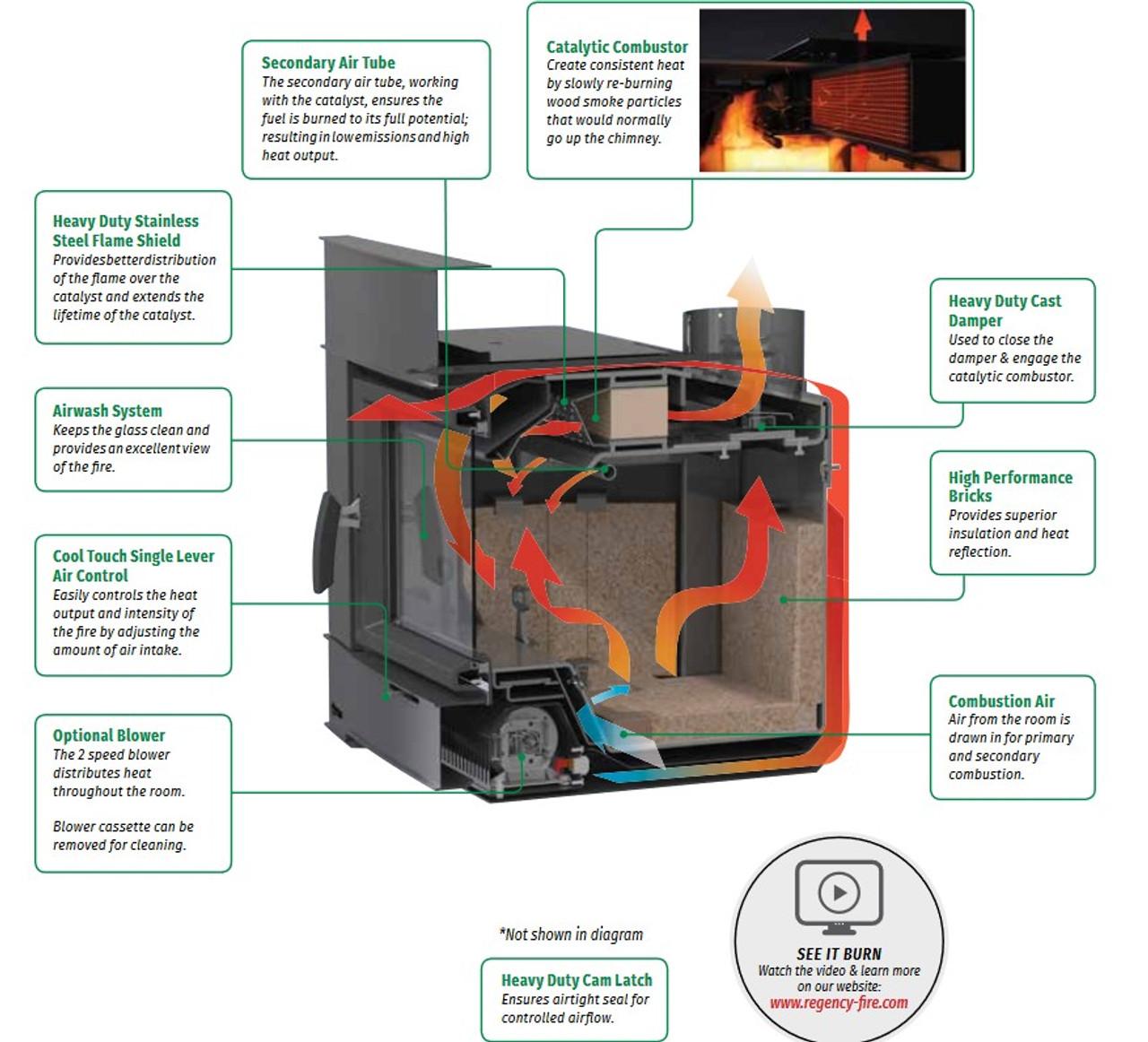FAQ - Buying a Wood Burning Insert