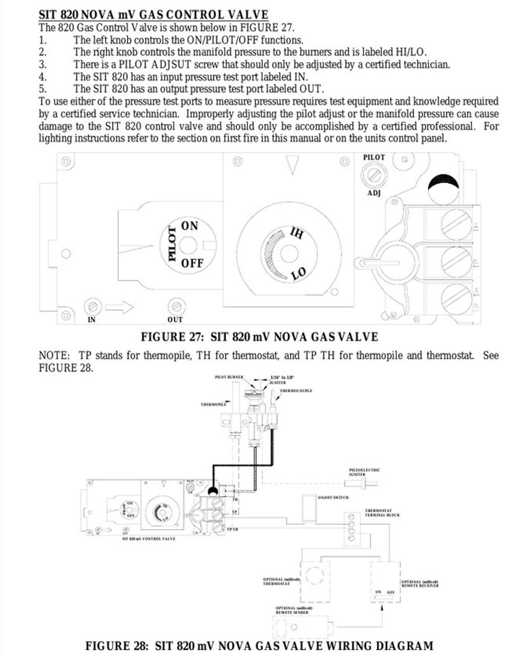 Sit 820 NG Gas Valve w/50% Turndown