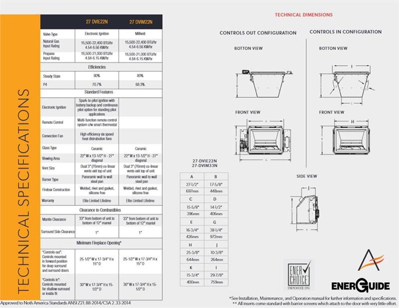 Archgard 27-DVI22N Gas Insert
