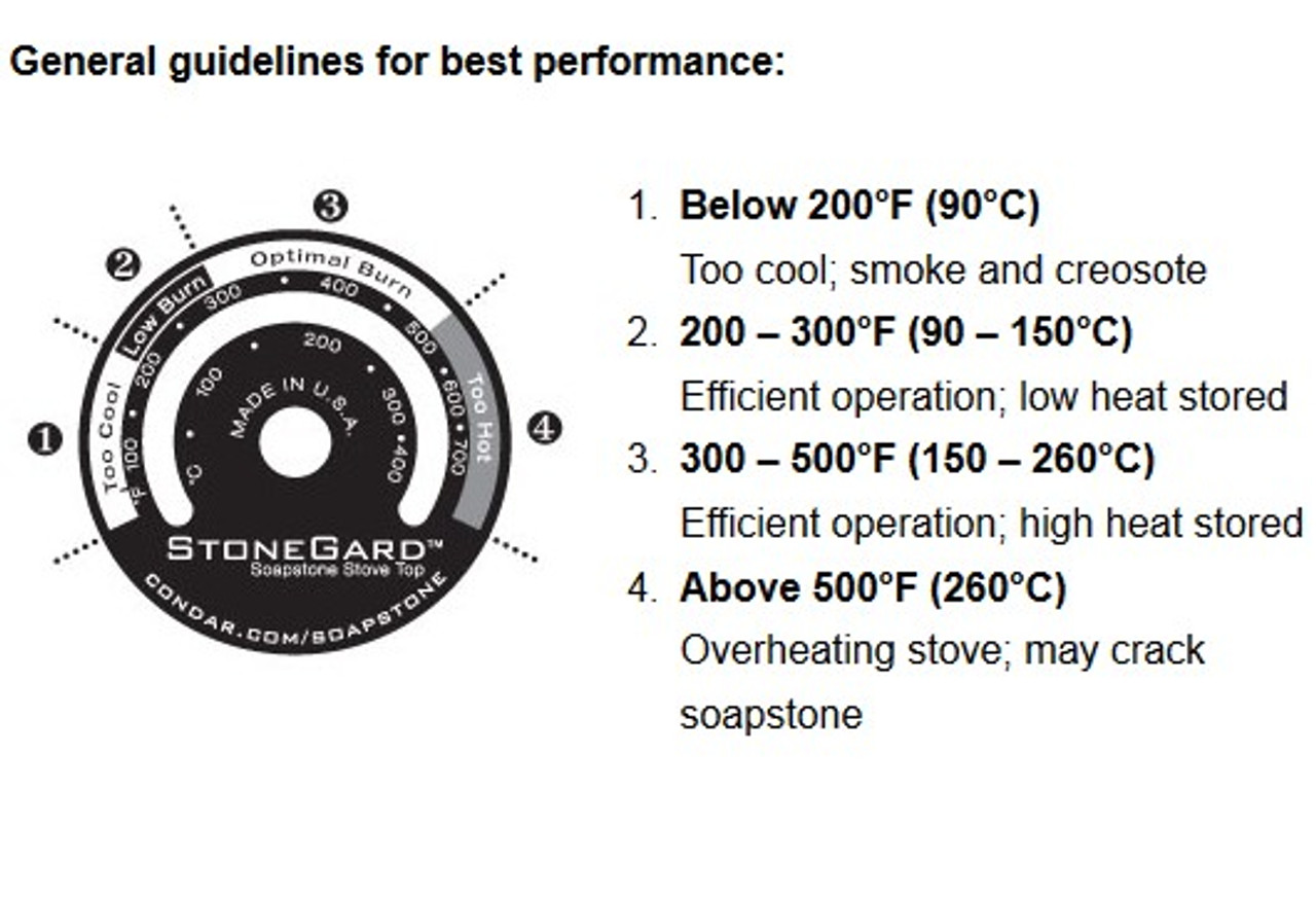 StoneGard Stove Top Thermometer