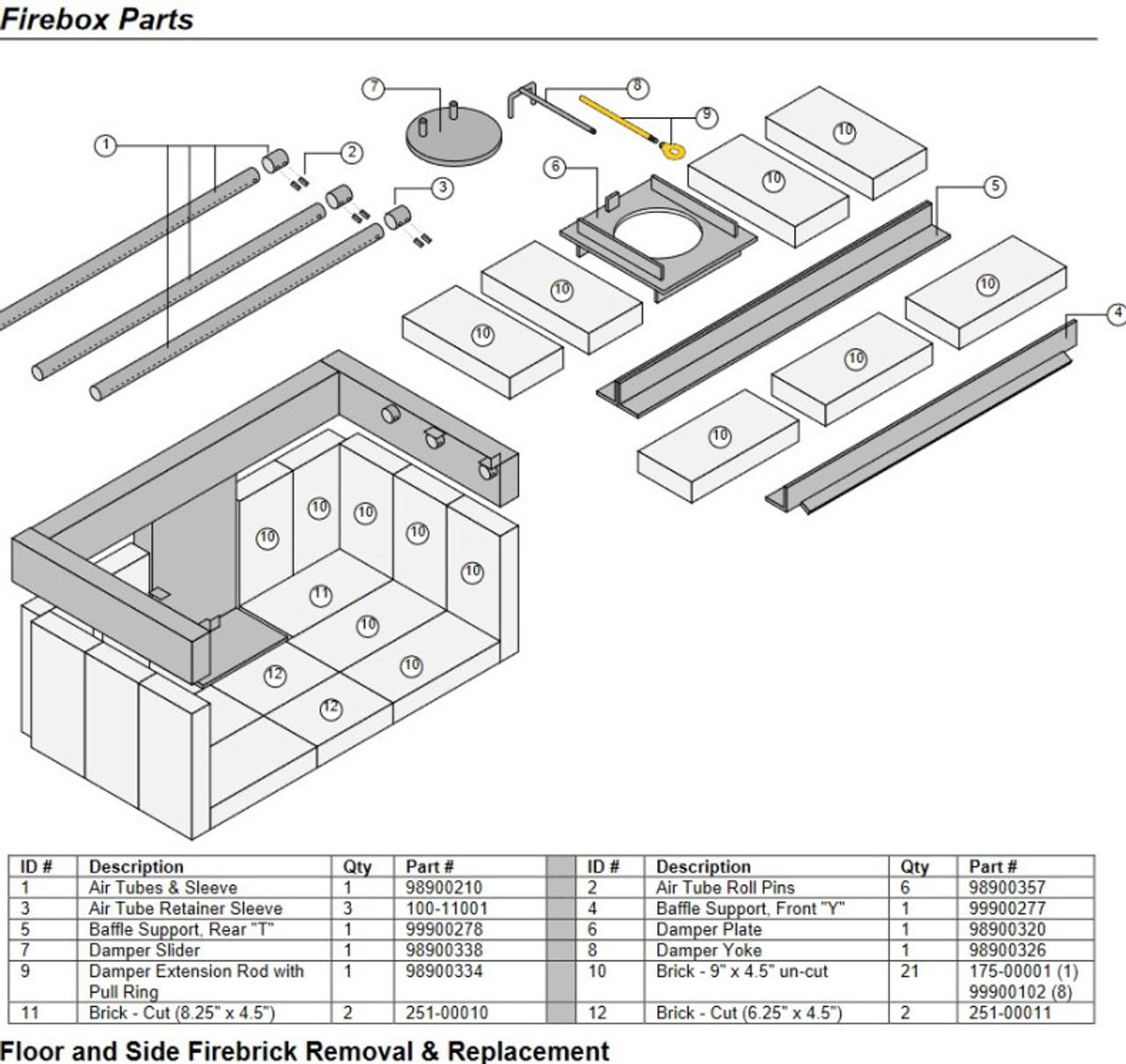 Lopi / Avalon Damper Rod Extension 98900334