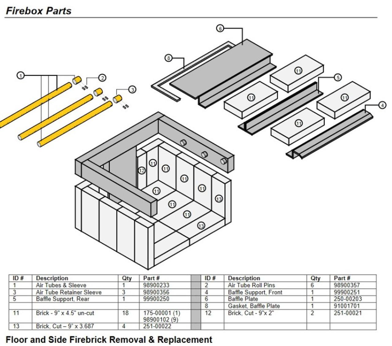 Avalon / Lopi 98900233 Air Tube Kit