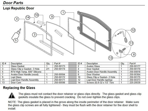 Republic 1250/1750 Glass w/Gasket