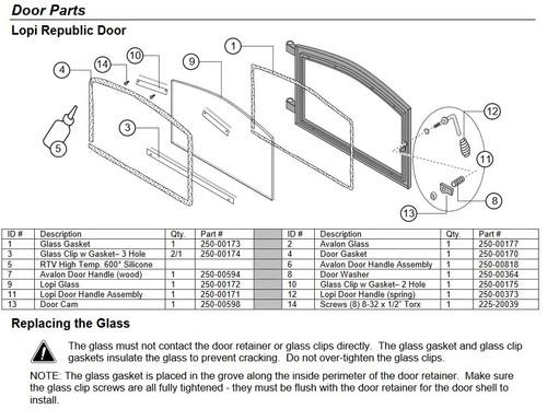 Republic 1250/1750 Glass w/Gasket