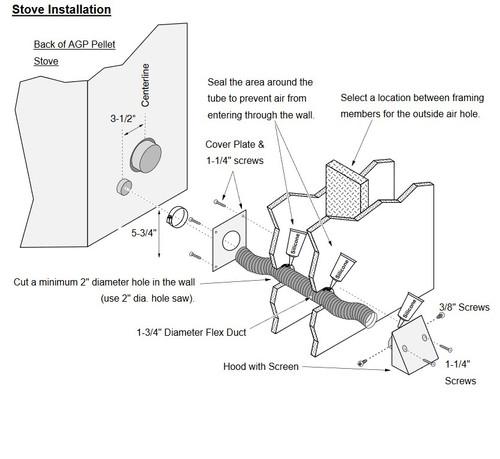 Lopi Pellet Stove Parts