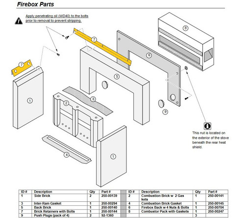 Avalon Arbor / Lopi Leyden Brick Retainer Kit