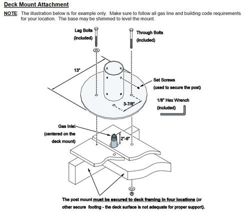 Tempest Torch Deck Mount