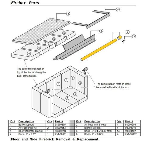 Avalon Pendleton Airtube Kit 98900206