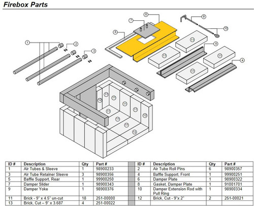 Lopi 98900322 Rear By-Pass Assembly