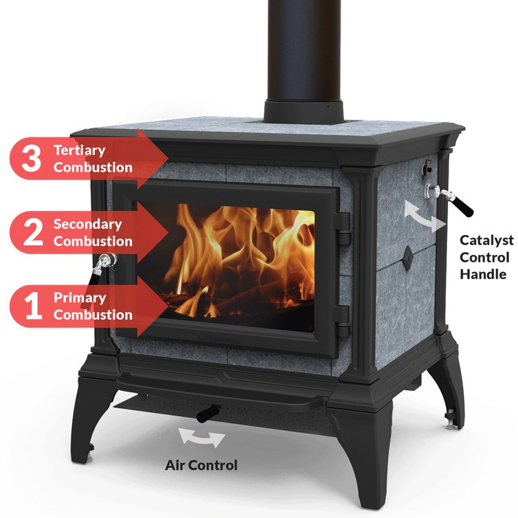 Hearthstone's New TruHybrid Wood Stoves