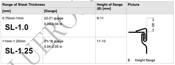 range-of-sheet-thickness2.png