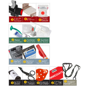 High Risk Warrant Casualty Kit w/ C-A-T Tourniquet & ARS Decompression Needle 80-0121