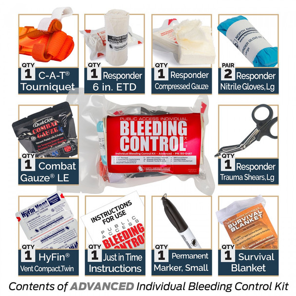 Advaned Bleed Control Kit 80-0467