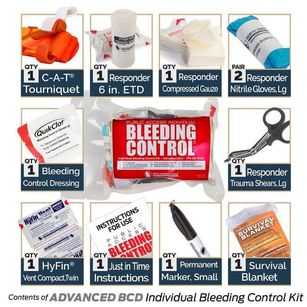 Advanced BCD kit
