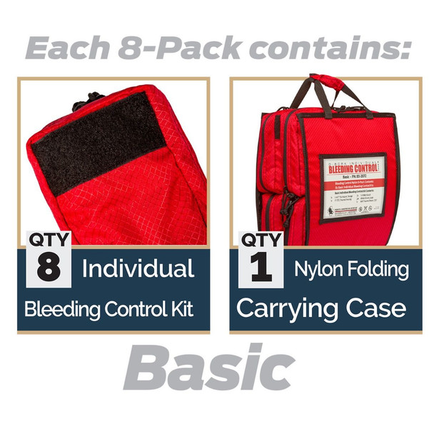 D-BCRK Bleeding Control 8-Packs, Designed to Provide DOD Forces and Federal Employee