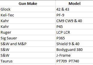 table2.2.jpg