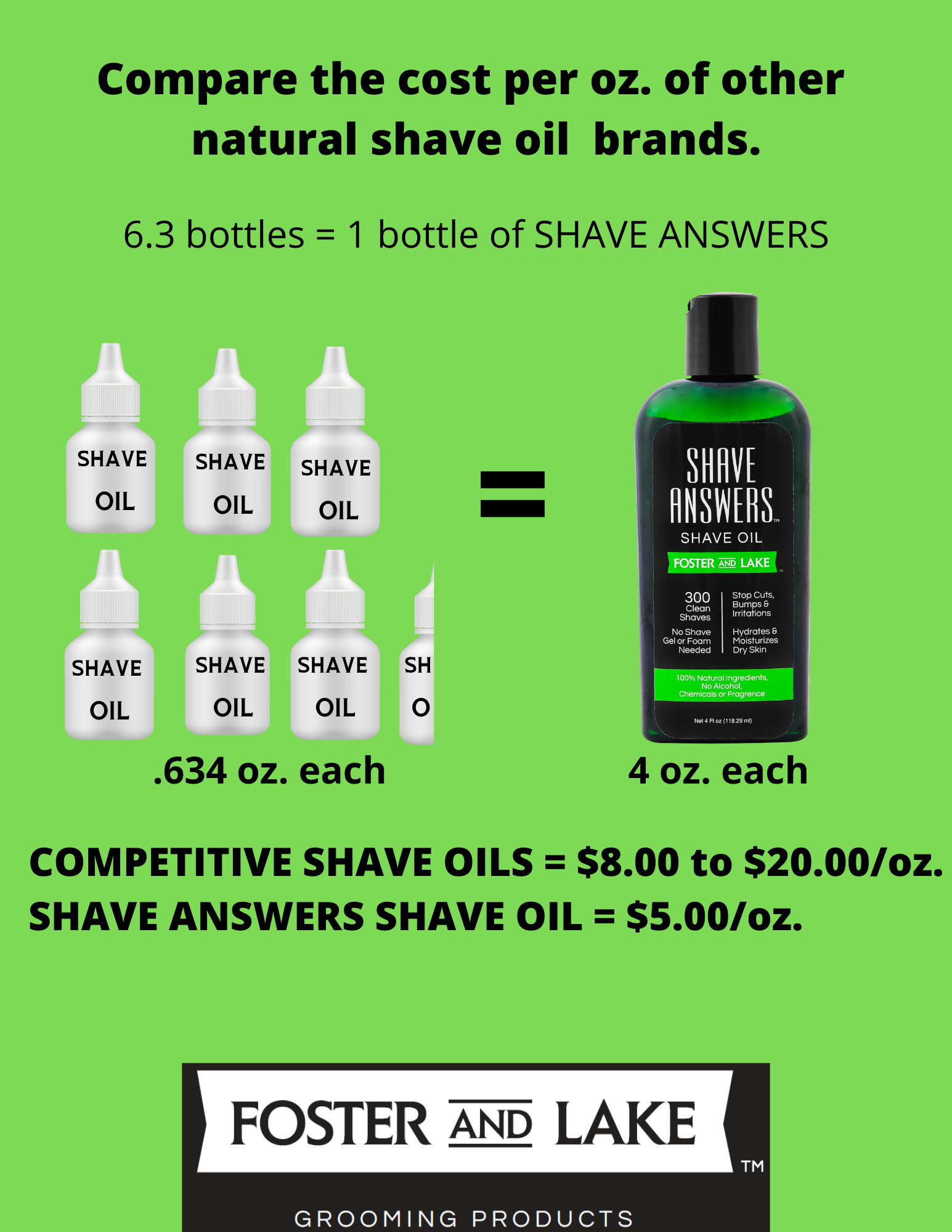 shave-answers-comparison-jpg.png