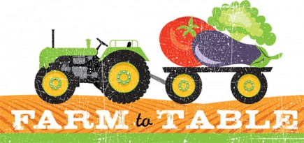 Farm to Table Restaurants – What to Know