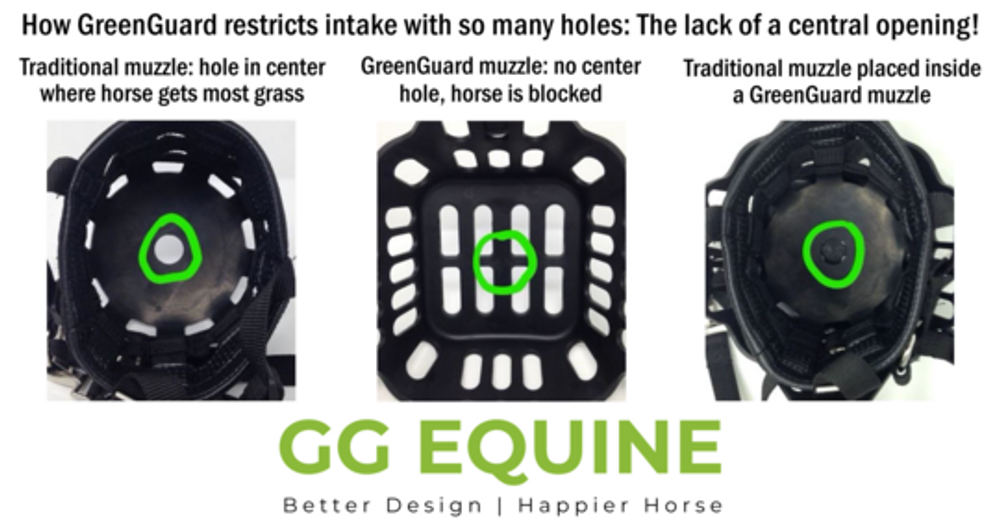 We love this Grazing Muzzle and now DiscountHorseSupplies.com carries it for our customers.  It restricts food intake yet allows your horse to stay cool and breath easily.