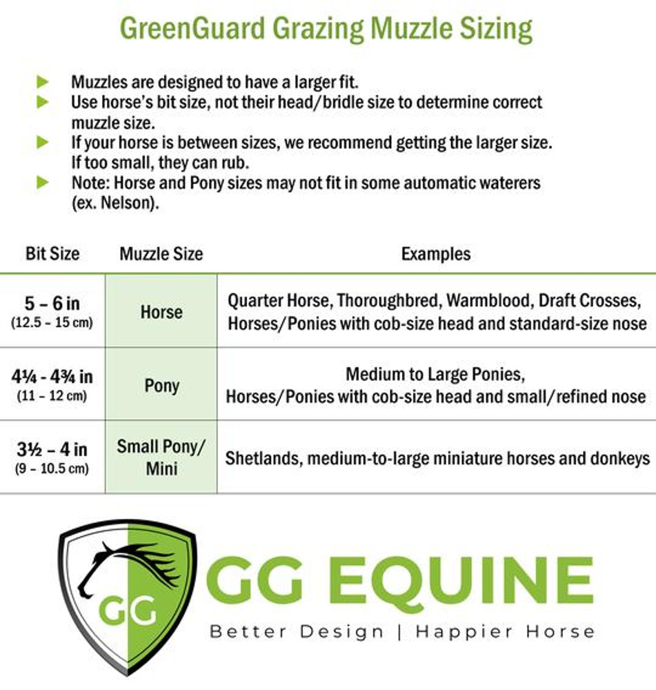 "Here is a picture that shows what size grazing muzzle you should get.  the standard Horse that uses a 5-6"" wide bit will take the Horse size.  Currently, we only sell the horse size grazing muzzle.  (note, arab/cob horses that use a 5"" bit will use the horse size grazing muzzle basket (the halter size may differ for a Arab/Cob, but the grazing muzzle basket would still be a horse size if you use a 5"" wide bit."