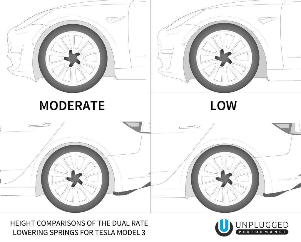 unplugged-performance-dual-rate-lowering-springs-for-tesla-model-3-height-comparison-diagram-split-modlow.jpg