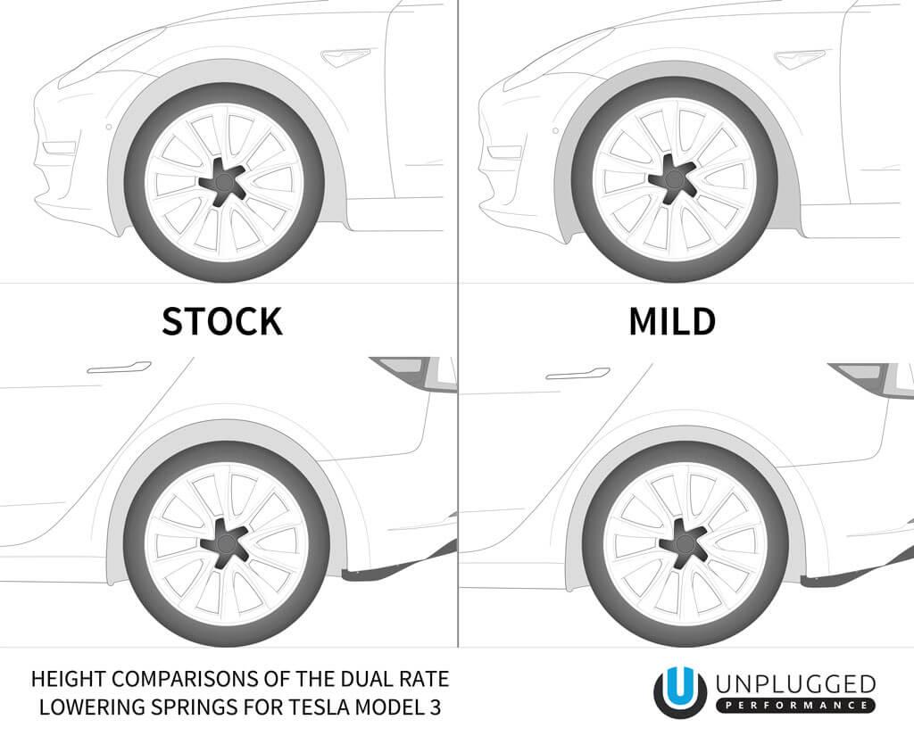 unplugged-performance-dual-rate-lowering-springs-for-tesla-model-3-height-comparison-diagram-split-smild.jpg