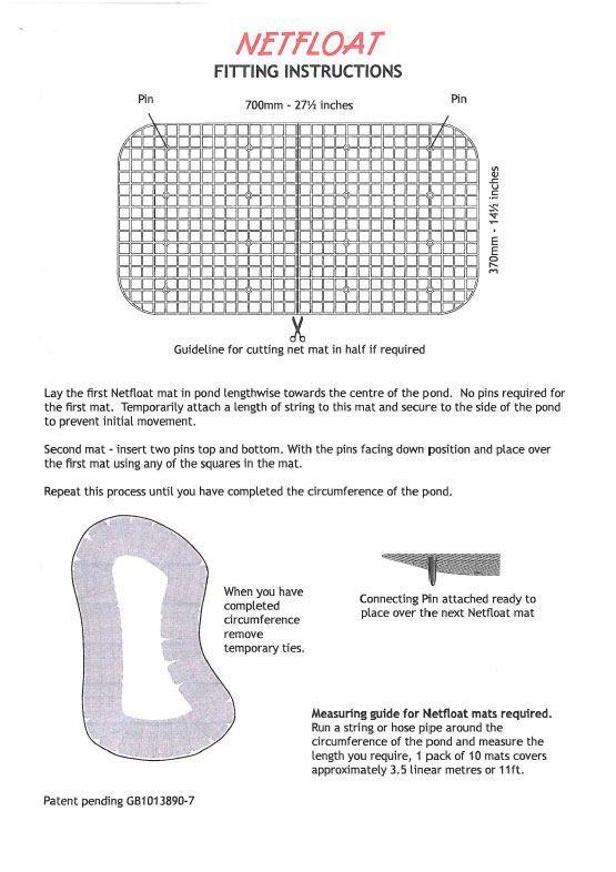 Netfloat Fitting Instructions - Rectangular Panels