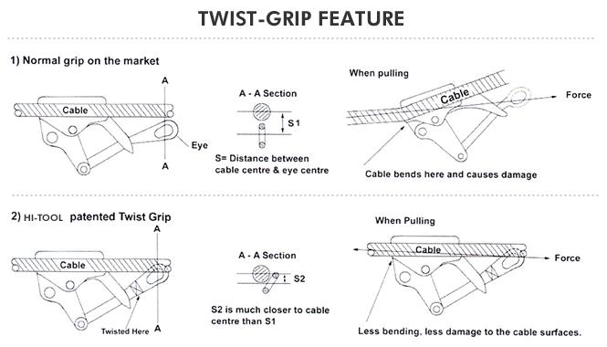 Twist Grip Diagram