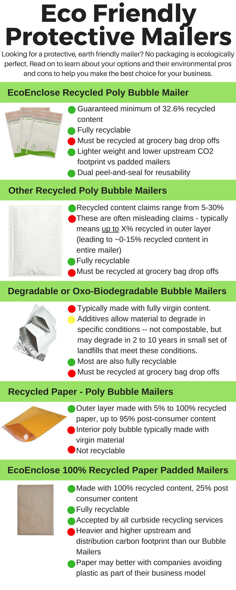 Ecoenclose Definitive Guide To Protective And Cushioned Mailers