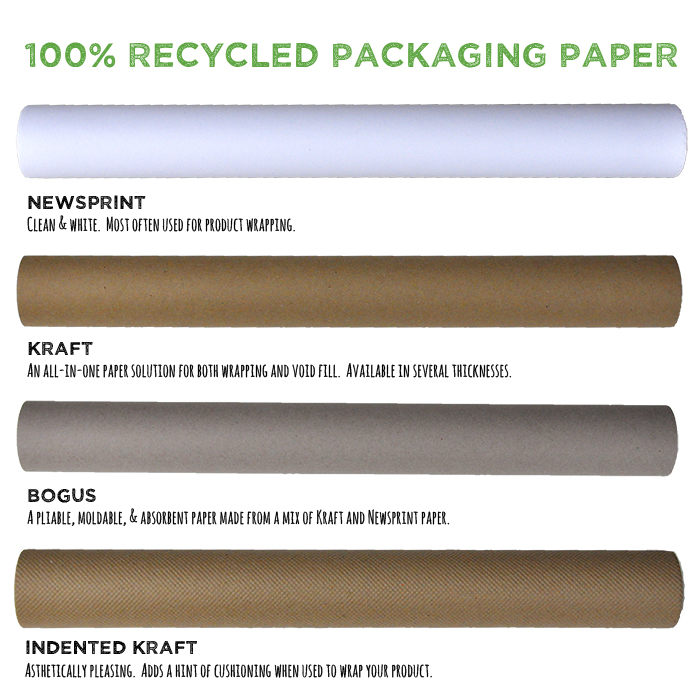 Recycled paper packaging filler