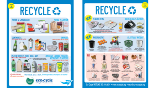 How To Recycle Tips And Tricks To Get Started Ecoenclose