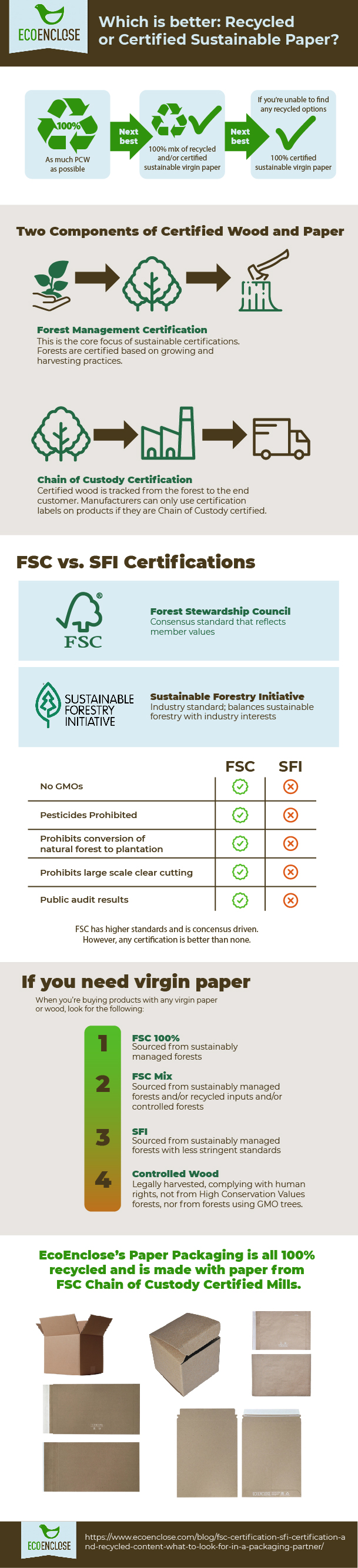 infographic-fsc-certification-versus-recycled.jpg