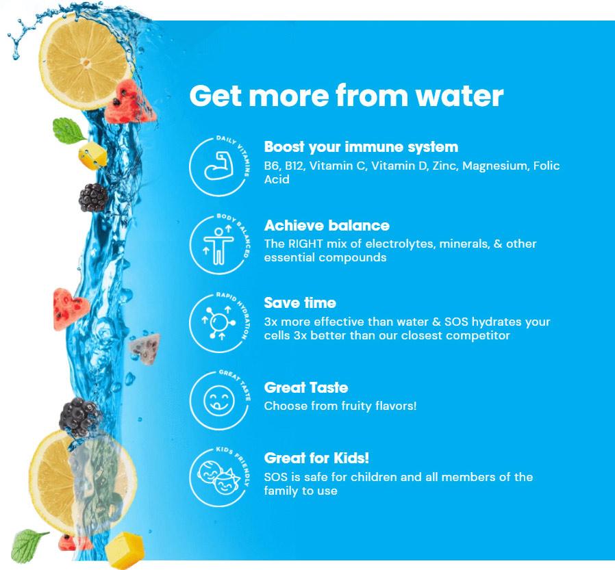 sos-hydration-information-2-v2.jpg